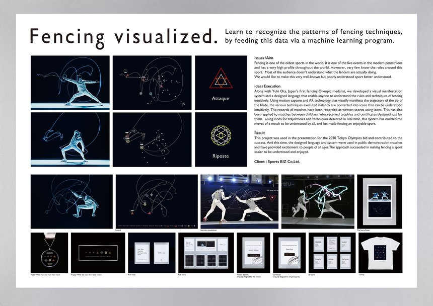 Fencing Visualised