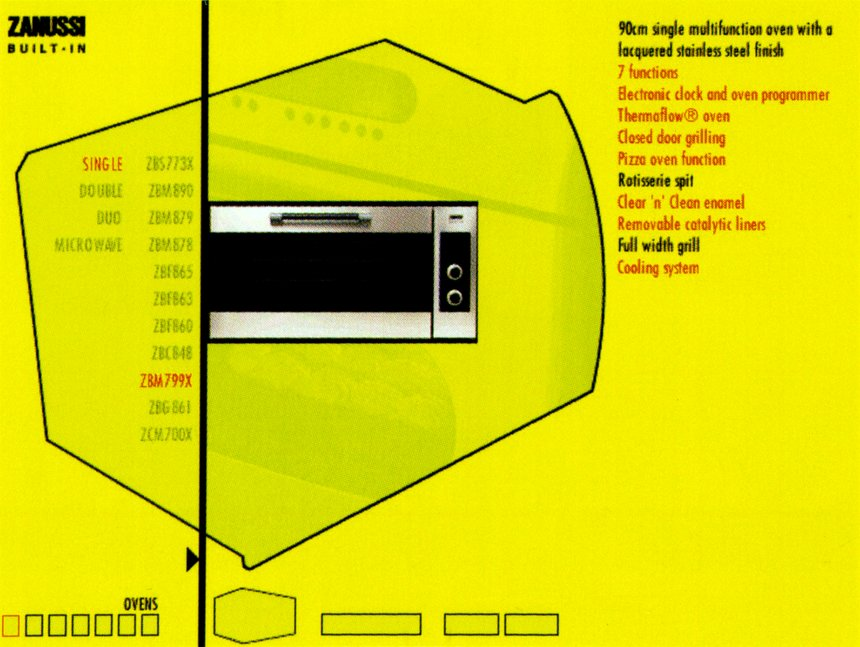 Zanussi 'Built-In' CD Rom