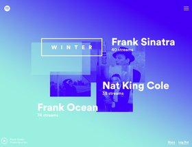 Case Study: Spotify Year in Music