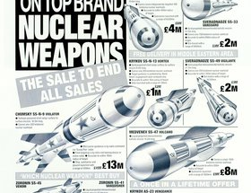 Top Brand Nuclear Weapons