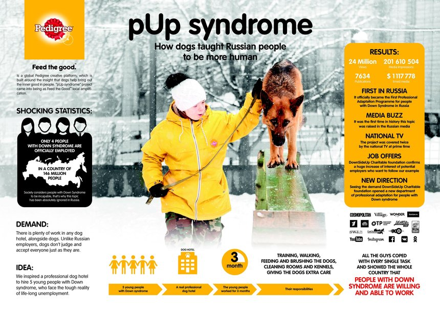 pUp syndrome