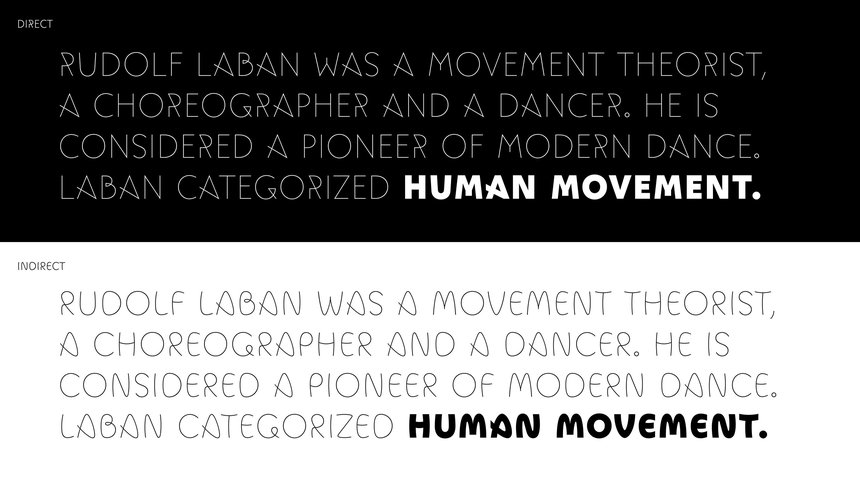 Movement, a variable font inspired by dance