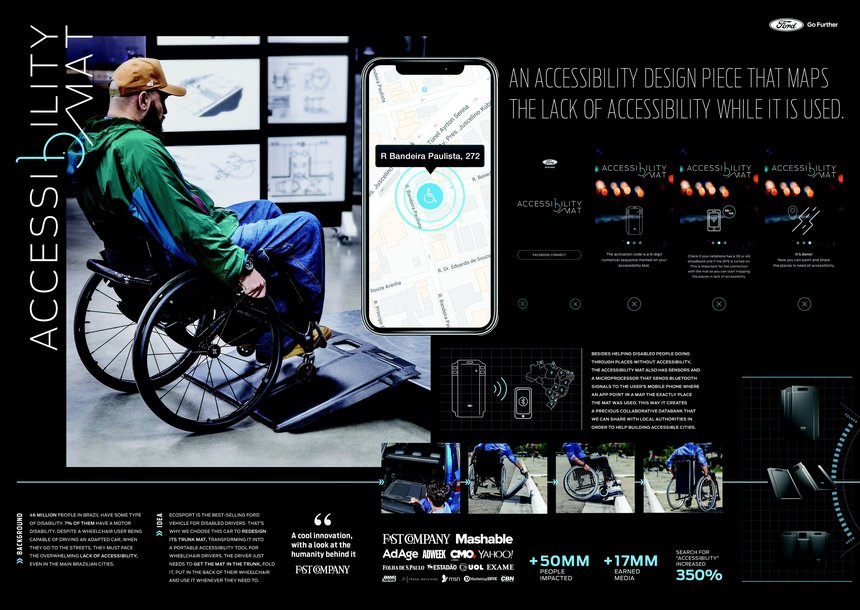 Accessibility Mat