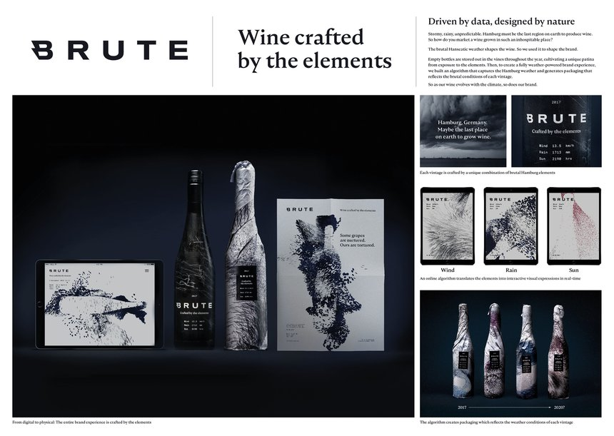 Brute – Crafted by the Elements