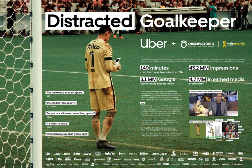 Distracted Goalkeeper